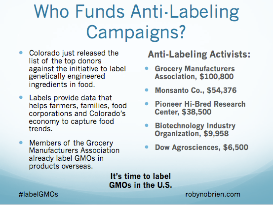 Who Funds Anti Labeling Campaigns